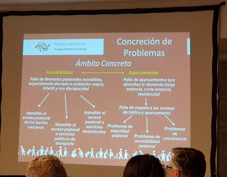 Uno de los gráficos que explican los resultados de la consulta