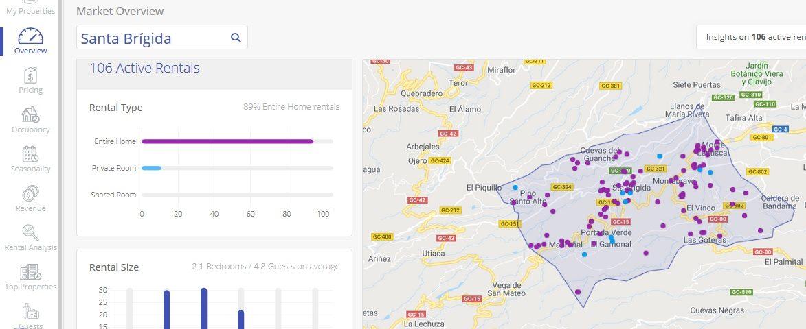 Localización de viviendas vacacionales gestionadas por Airbnb en Santa Brígida